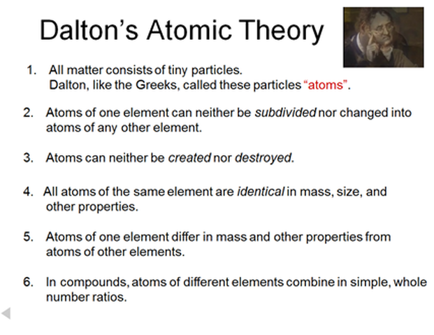 atomic model timeline project Atomic history project background:  you will create a timeline of the history of the atomic model that includes all of the following components.